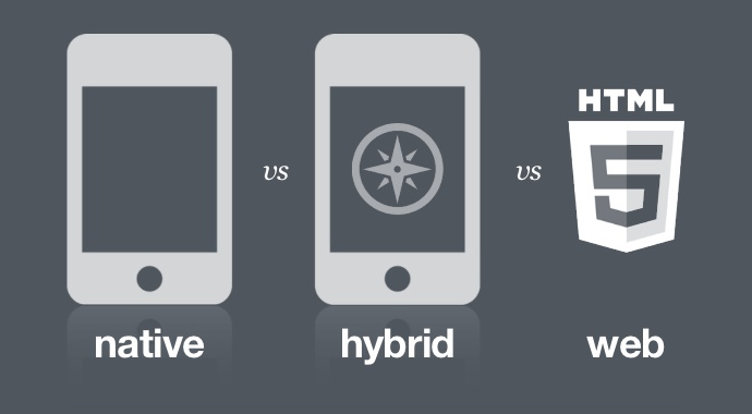 Confused with so many Mobile App Development Methodologies