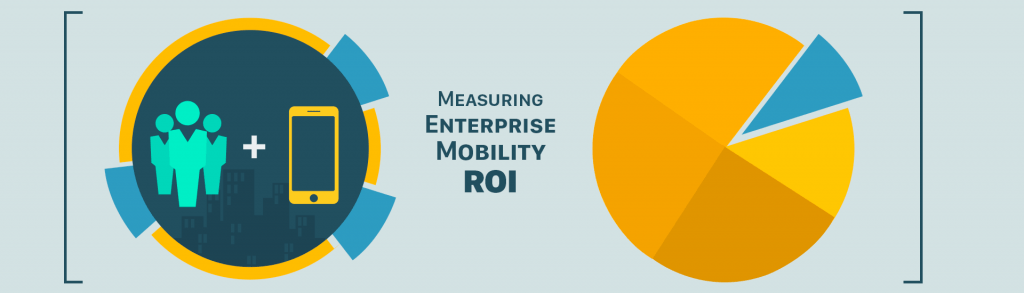 Key Factors to accurately Measure the ROI of Enterprise Mobility
