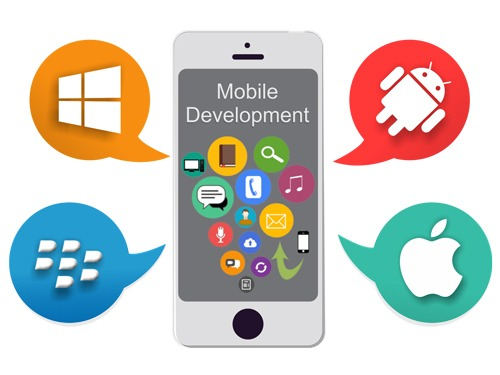 How Parangat is Making Mobile App Development Easier?