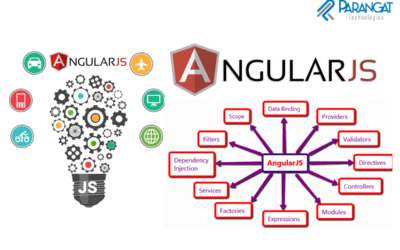 Why Parangat Is Your AngularJS Development Partner?