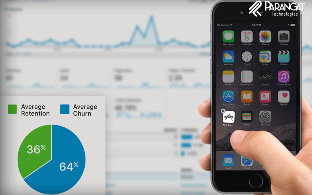 How to leverage Analytics to Drive Your Mobile Analytics Strategy? – Part1