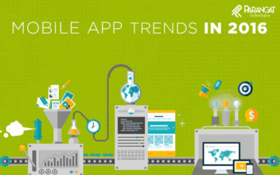 Mobile App Trends & Predictions – 2016