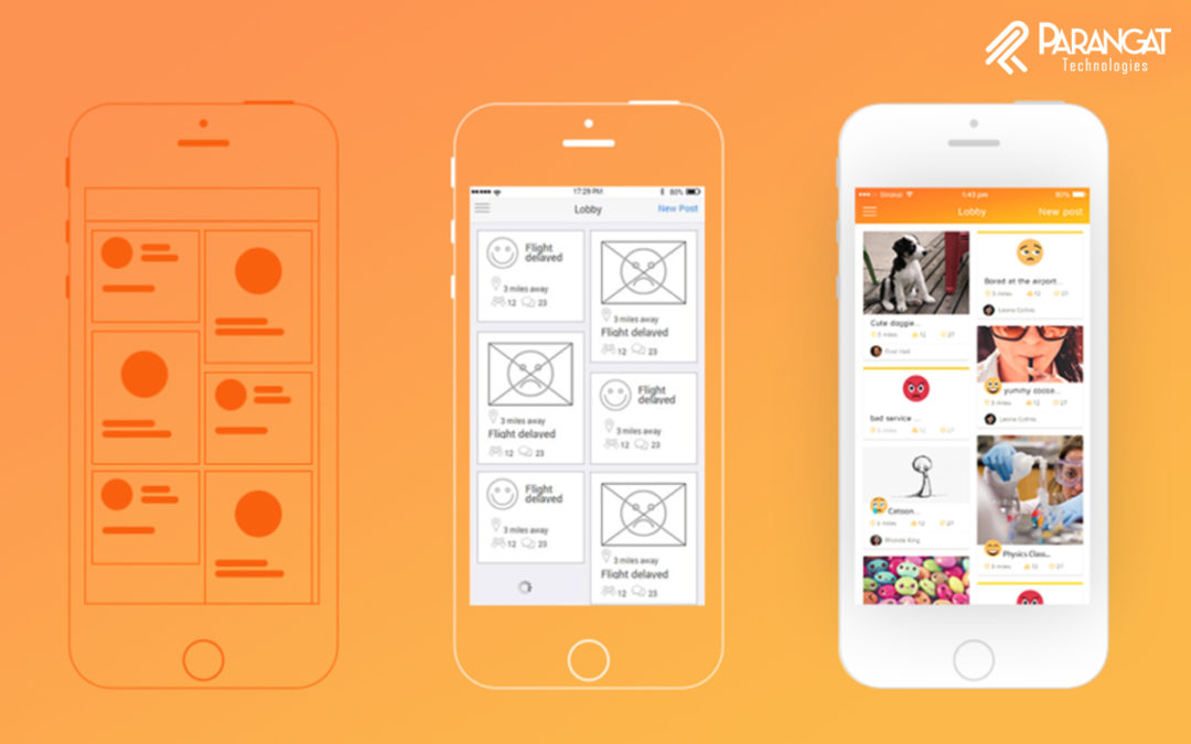 Difference between Wireframe, Mockup, and Prototype