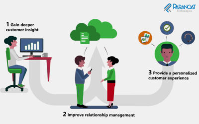 Software Key Reasons Why You Need CRM