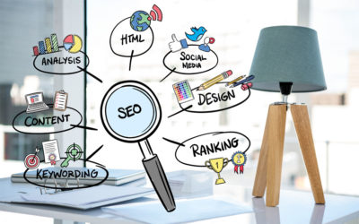 Building an effective Search Engine Marketing Strategy