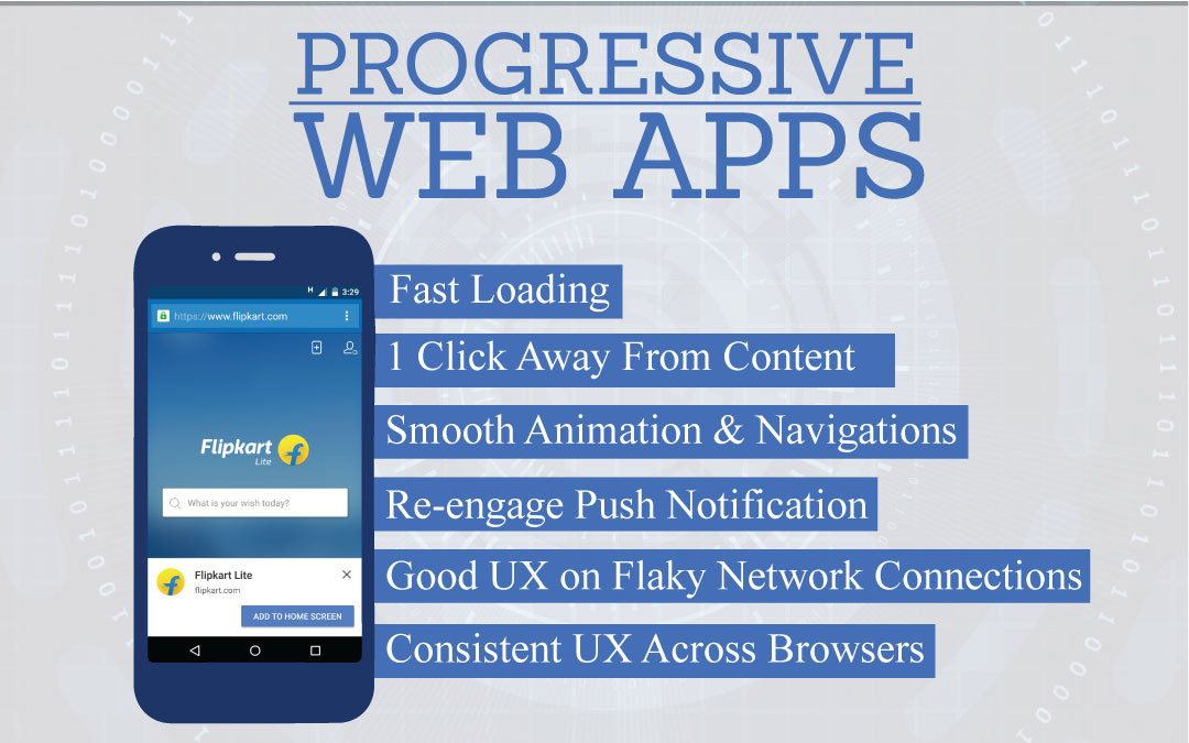 Features of Progressive Web Apps - Parangat