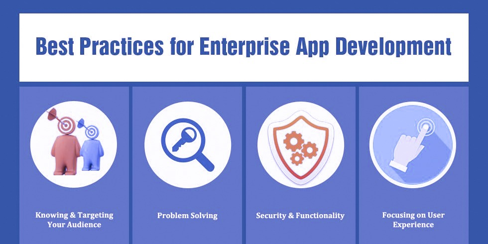 Best Practices for Enterprise App Development - Parangat