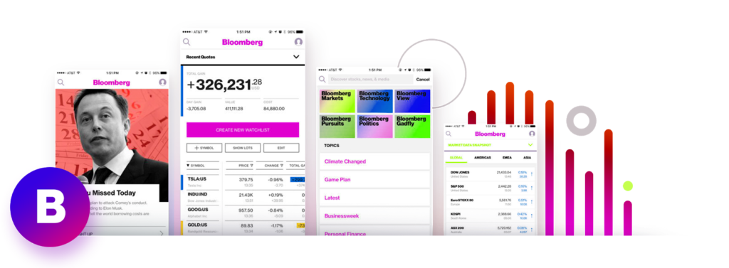 Bloomberg App Interface - Parangat