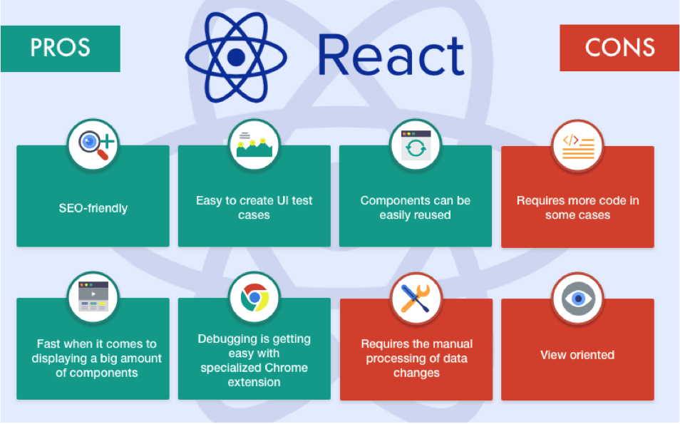 Pros and Cons of React Native - Parangat
