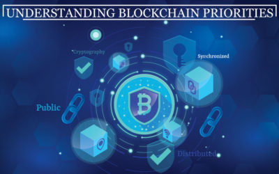 Understanding Blockchain Priorities
