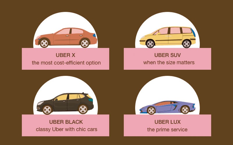 Variety of Uber Cars - Parangat
