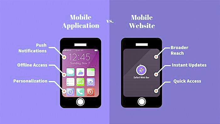 Difference Between Mobile App & Mobile Website - Parangat