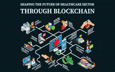 Shaping the future of Healthcare Sector through Blockchain