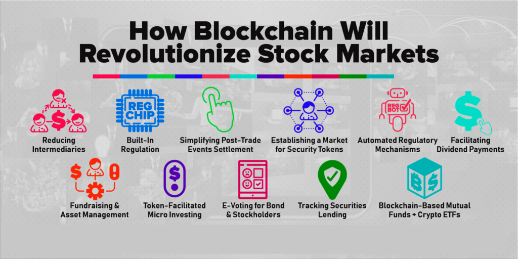stock-market-on-blockchain-blog-parangat-technologies